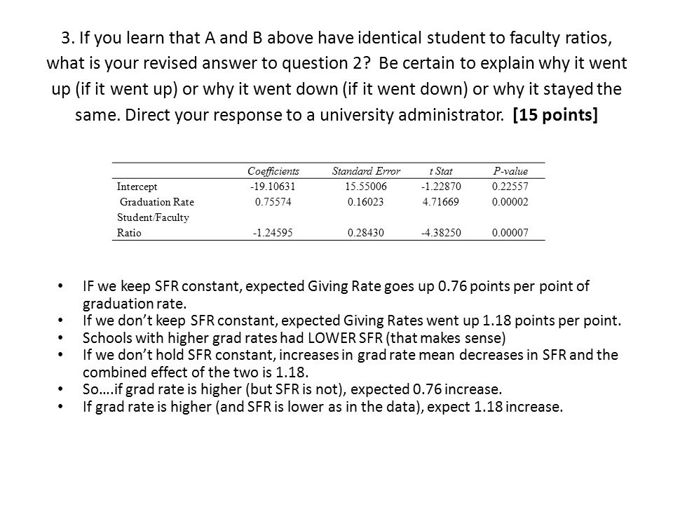 3. If you learn that A and B above have identical student to faculty ratios, what is your revised answer to question 2 Be certain to explain why it went up (if it went up) or why it went down (if it went down) or why it stayed the same. Direct your response to a university administrator. [15 points]
